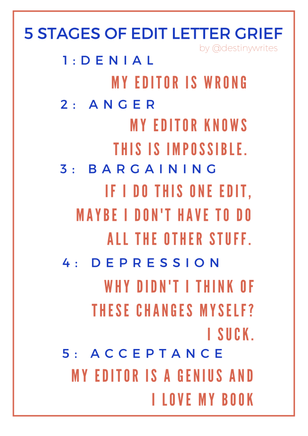 5 Stages of edit letter grief-2